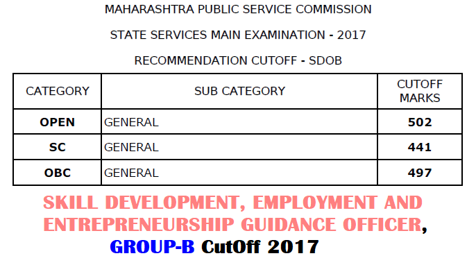MPSC Skill Development Officer Cut Off 2017