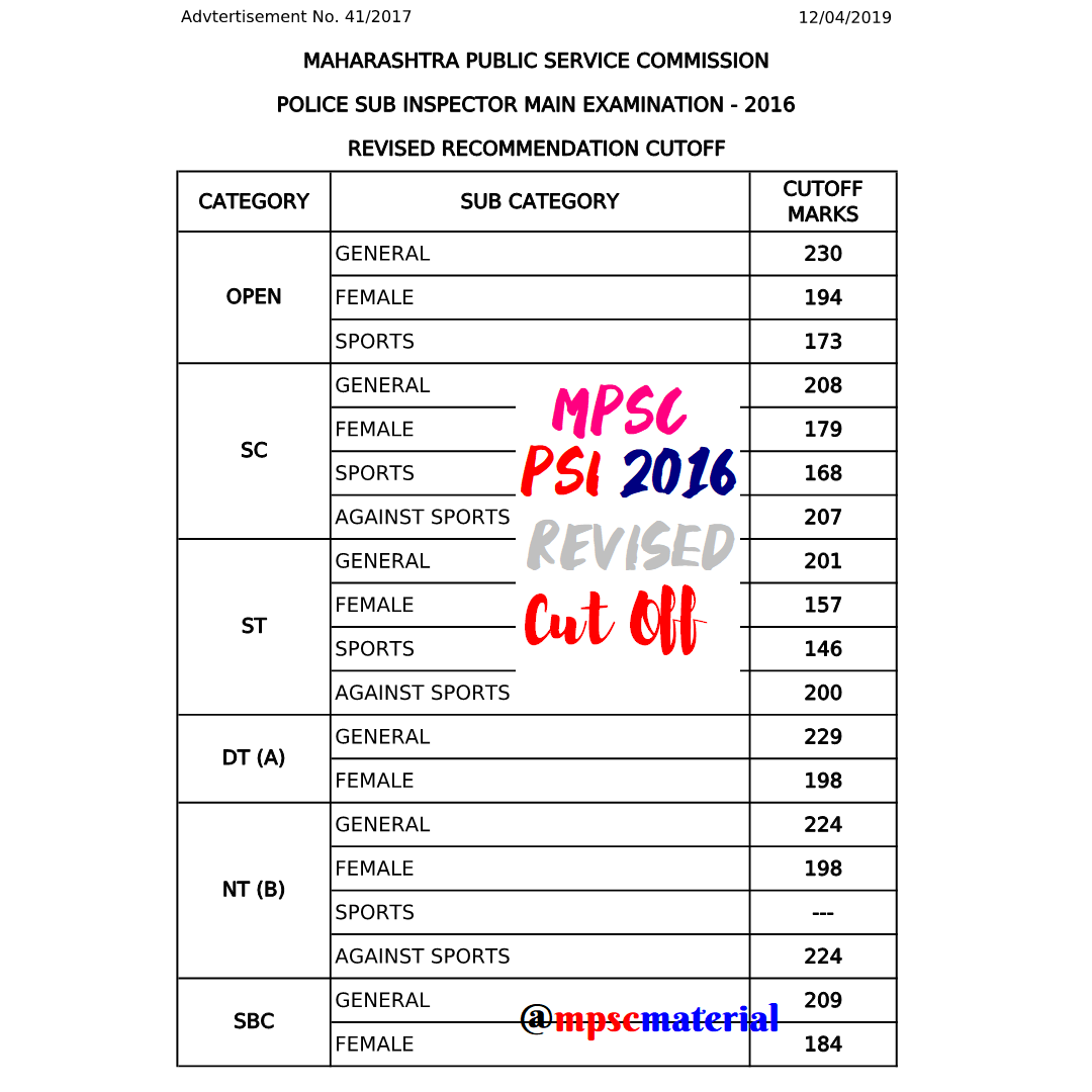 MPSC PSI Cut Off 2016