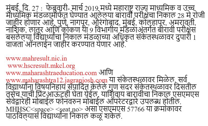 maharashtra hsc result 2019 check online